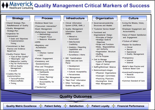 improve healthcare quality